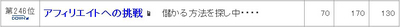 070531_ninkiblogranking.jpg